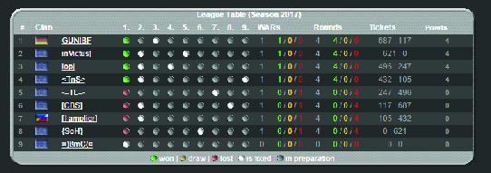 leaguetable-02-02